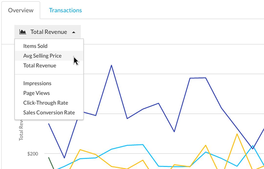 מדידת ביצועי מכירות: התמקדות במידע רלוונטי